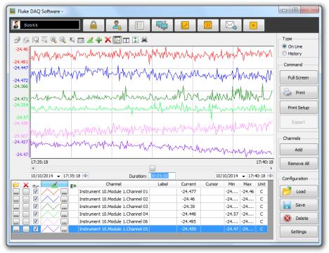 Fi-7000 fiberinspector pro fiber optic inspection scope fluke.