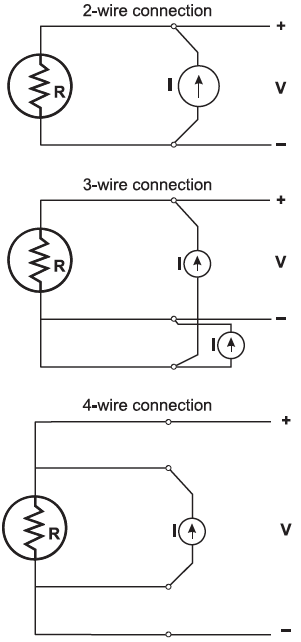 Figure 1. Thermometer readout connection schematics