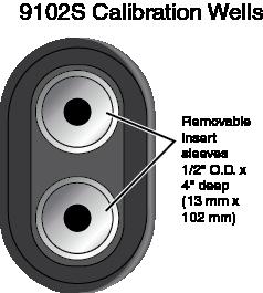 Dva otvory s vložkami Ø13 x 102 mm