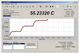 Test display window showing calibration test summary