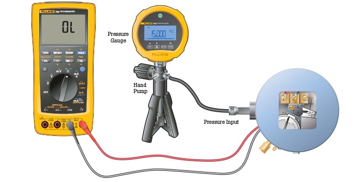 Manual Approach to Test Pressure Switch | Fluke Calibration