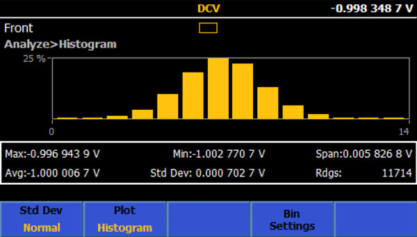 Histogram, screen capture