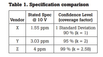 Specification comparison table