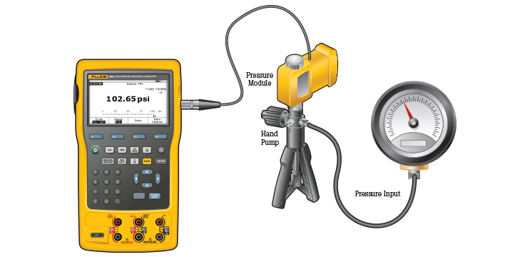 Verifying Digital & Analog Process Gauges | Fluke